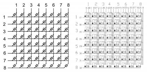 Schéma mono a RGB maticového displeje