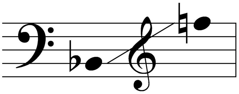Rozsah oktávy k saxofonu pro Arduino projekt přehrávání melodie