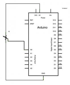 Schéma pro použití sériového monitoru ke čtení analogových pinů