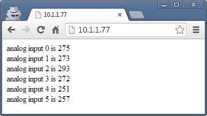 Arduino-webserver-example-sketch