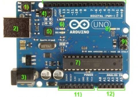 Rozložení desky Arduino UNO