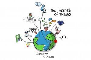 Internet věcí