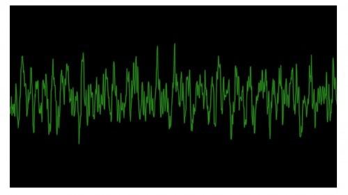 Grafické znázornění zvukové vlny