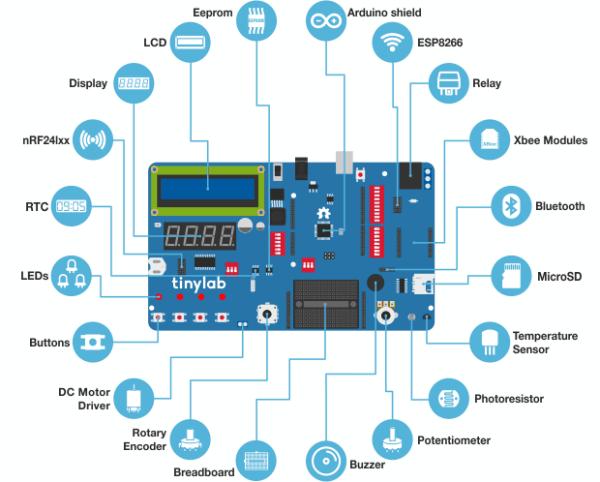 Arduino kit TinyLab komponenty