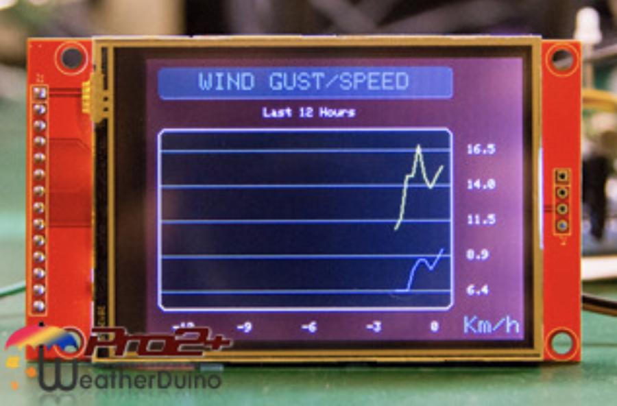 Arduino meteostanice WeatherDuino - Displej