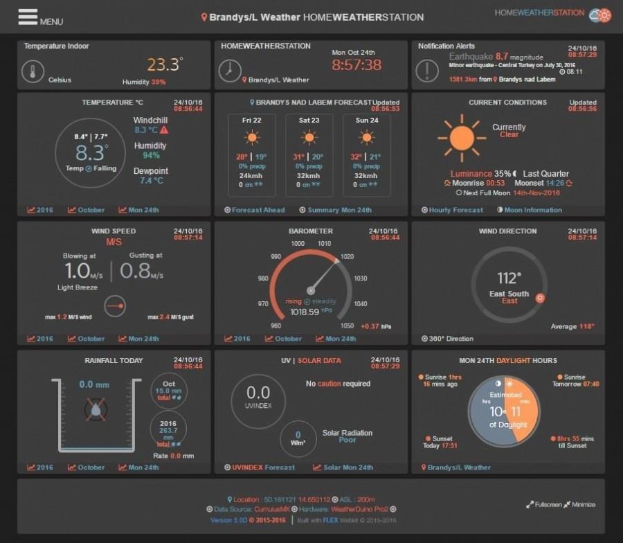 Arduino meteostanice WeatherDuino - Konzole