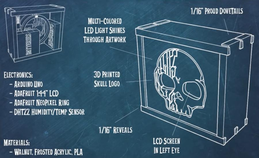 Arduino teploměr a vlhkoměr
