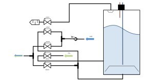 Arduino sodobar - Schéma toku kapalin a ventilů