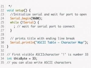 barevná Syntax