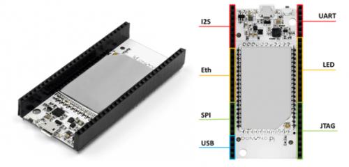 Domino.IO Arduino Core