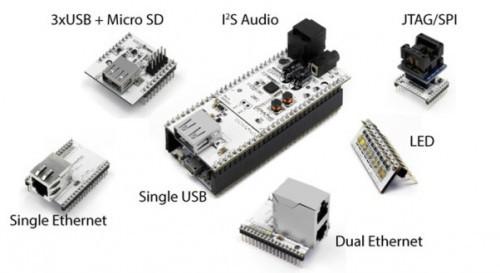 Domino.IO Arduino Pi