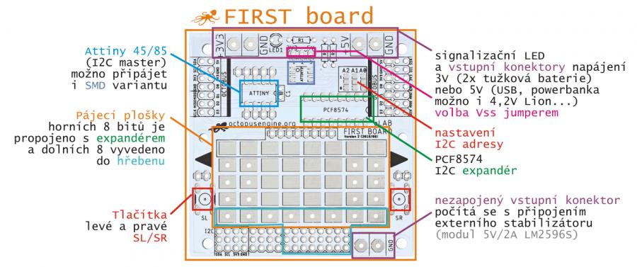 FIRST Board - moje první deska (uživatelské rozhraní)