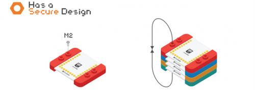 Microduino Lego Arduino 6