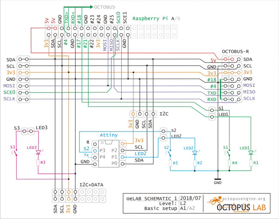 OCTOPUS BUS na desce DEV board (horní část schematu, konektor vpravo, vlevo je důraz na SPI displej a I2C)