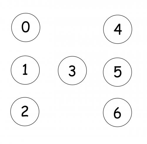 Čísla jednotlivých políček hrací kostky