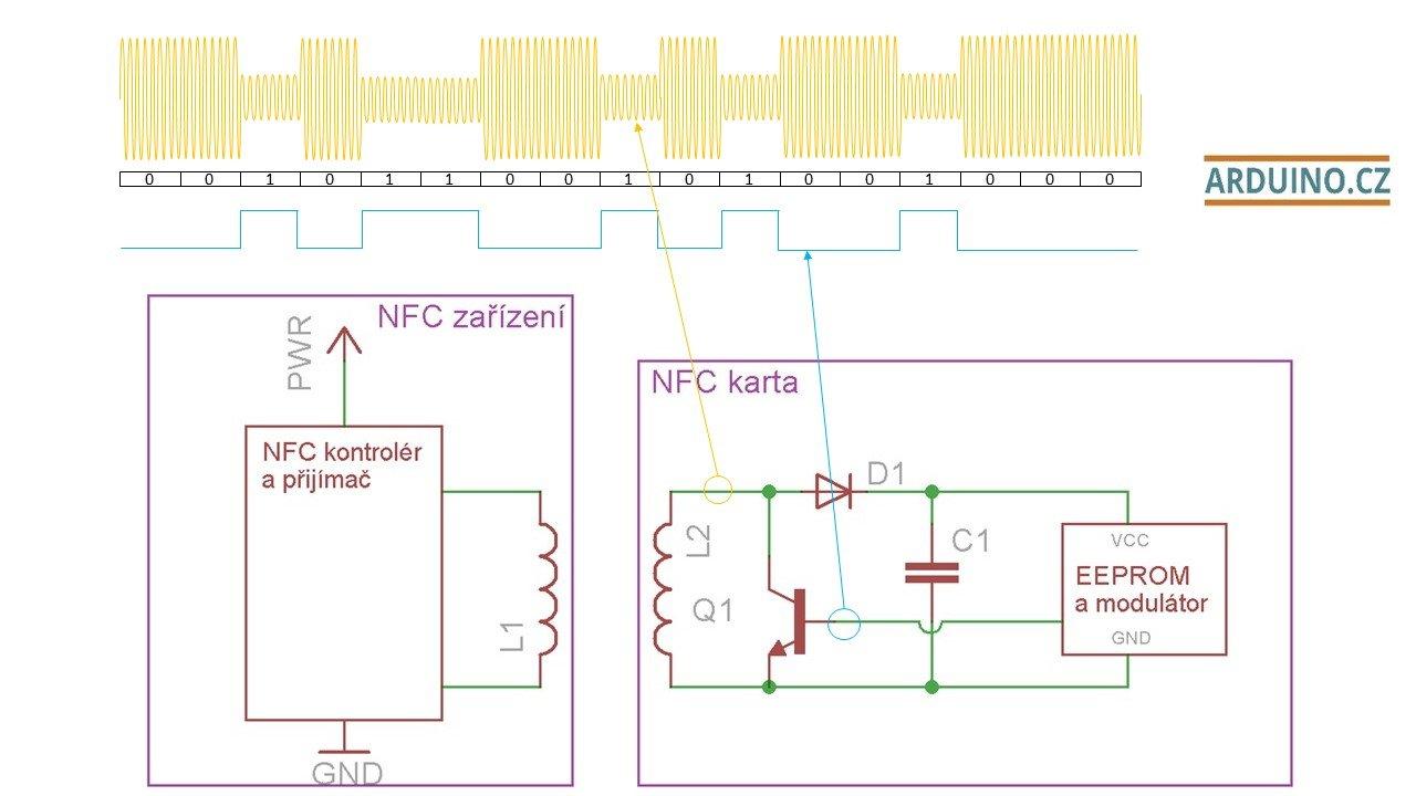 schematické zapojení uvnitř NFC karty